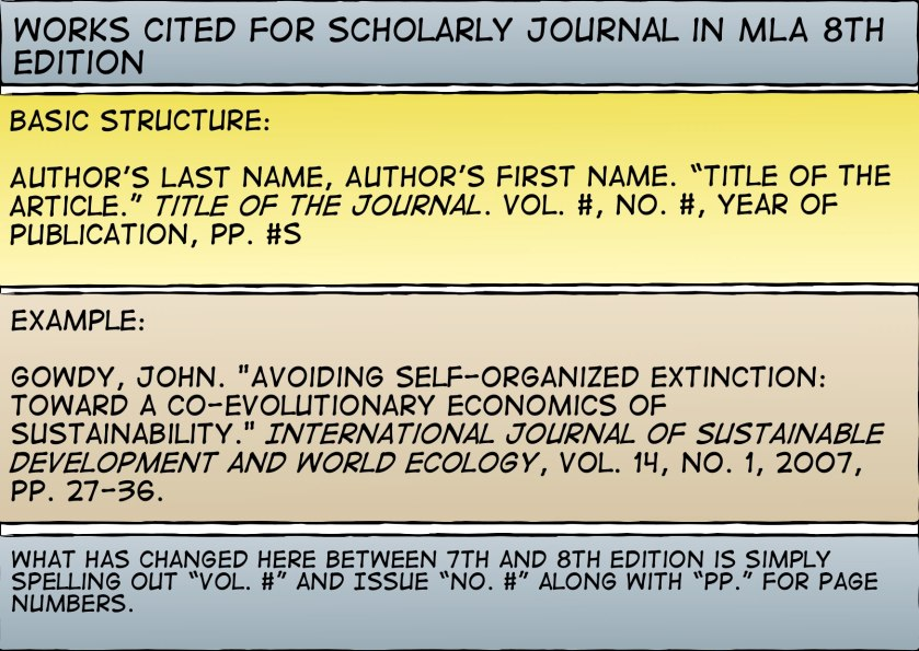 8th Ed WC of Scholarly Journal