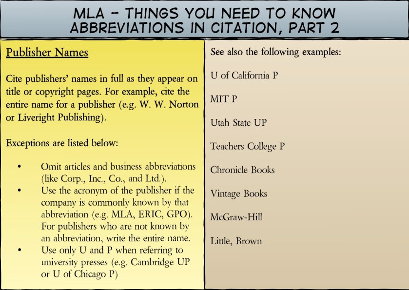 MLA Need to Know-Abbreviations in Citations, pt 2