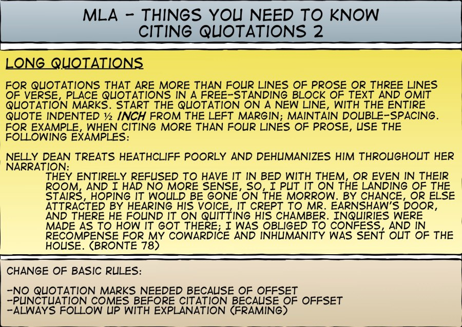MLA Need to Know-Citing Quotations 2