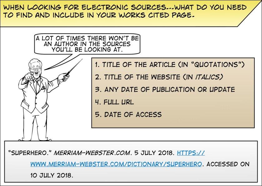 Electronic Sources Citation