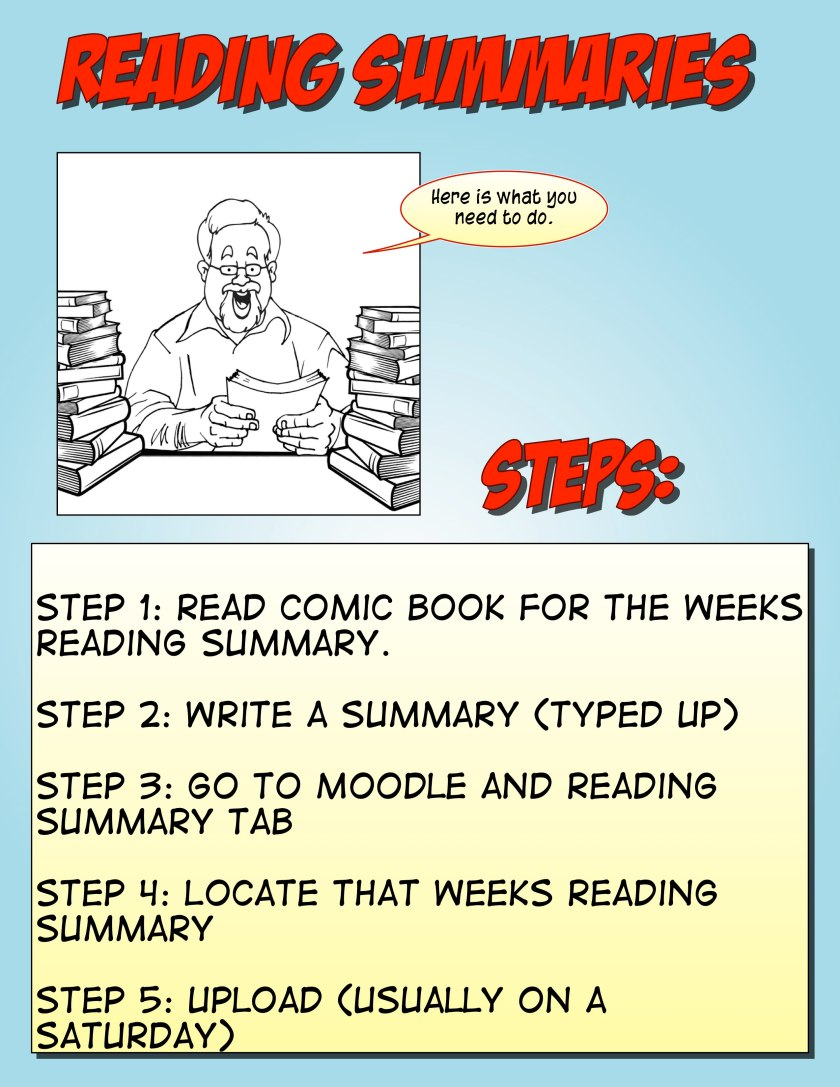 Reading Summary Step